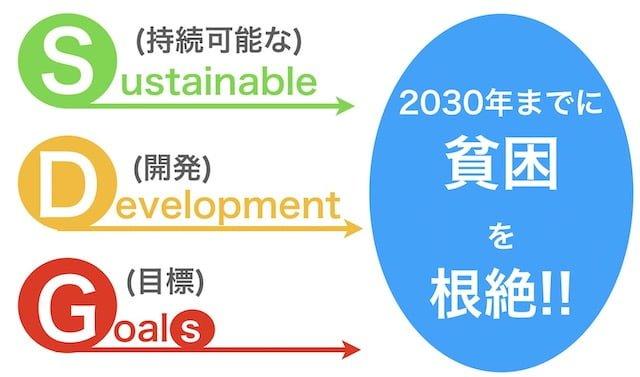 SDGsとは_簡単に説明