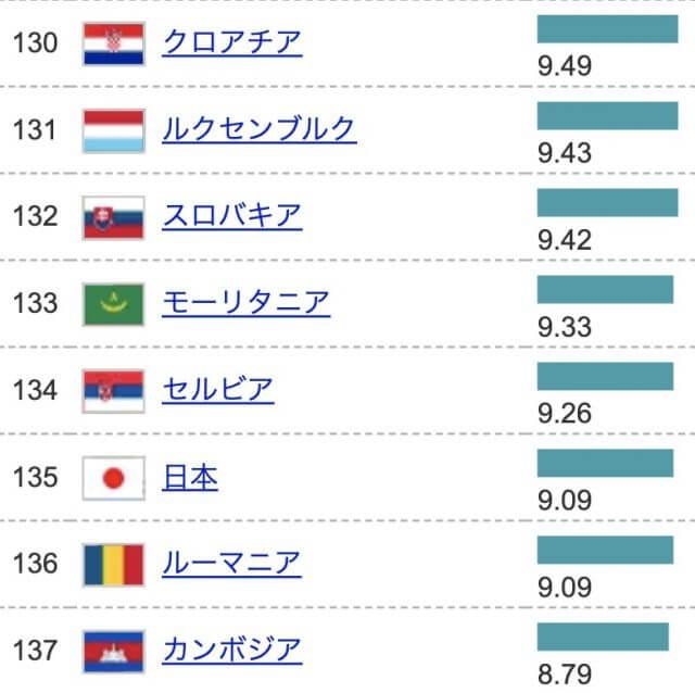 日本_教育_予算割合