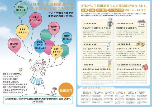 貧困問題_支援_日本