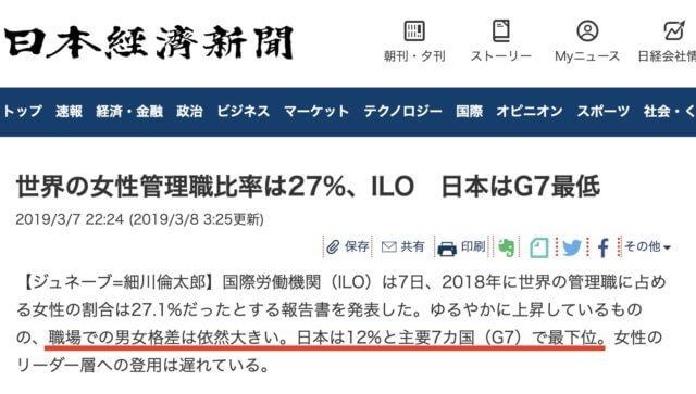 女性管理職の割合_日本